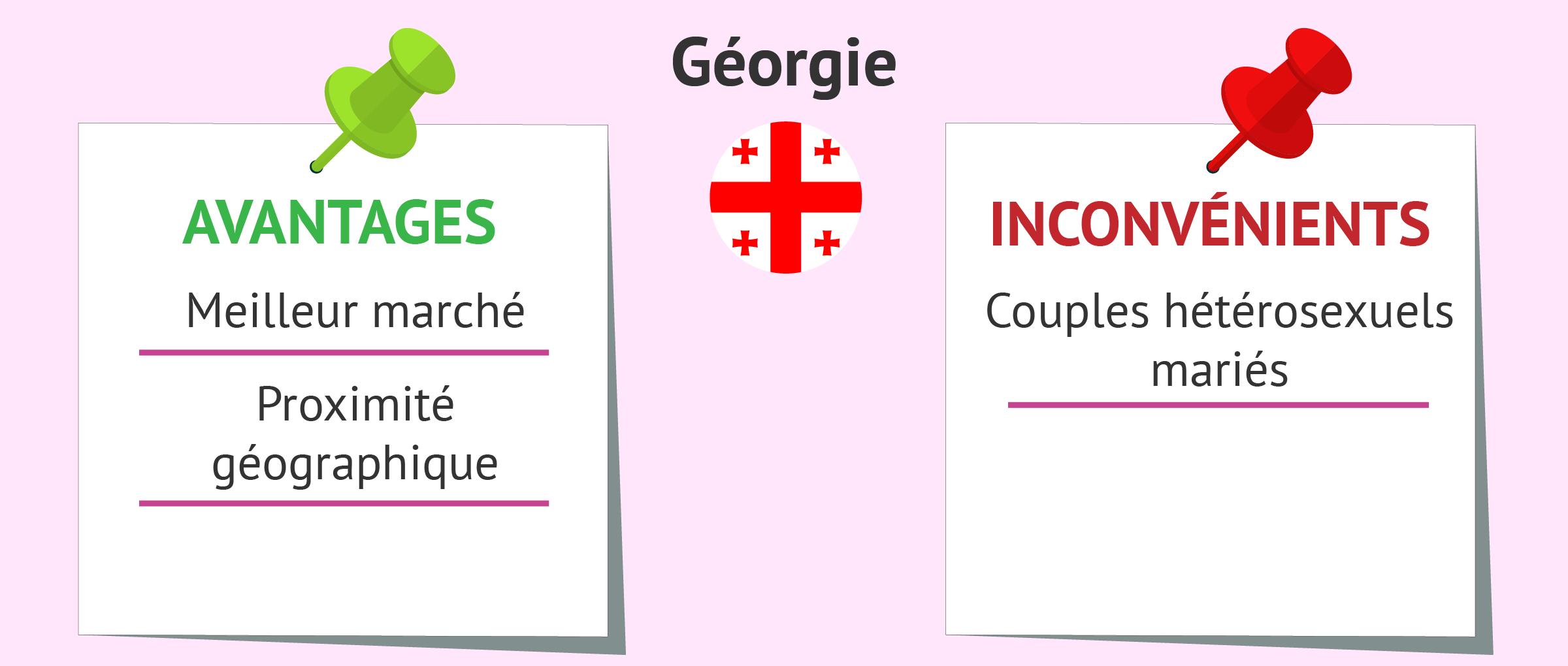 Intérêt de la Géorgie pour des patients français