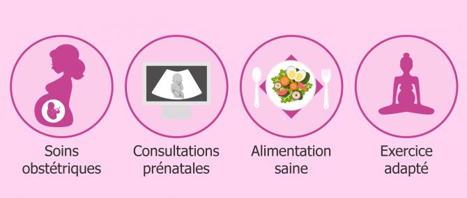 Santé pendant la grossesse par GPA