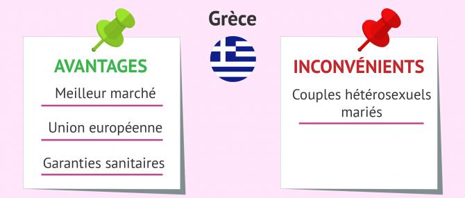 Se rendre en Grèce pour trouver une mère porteuse