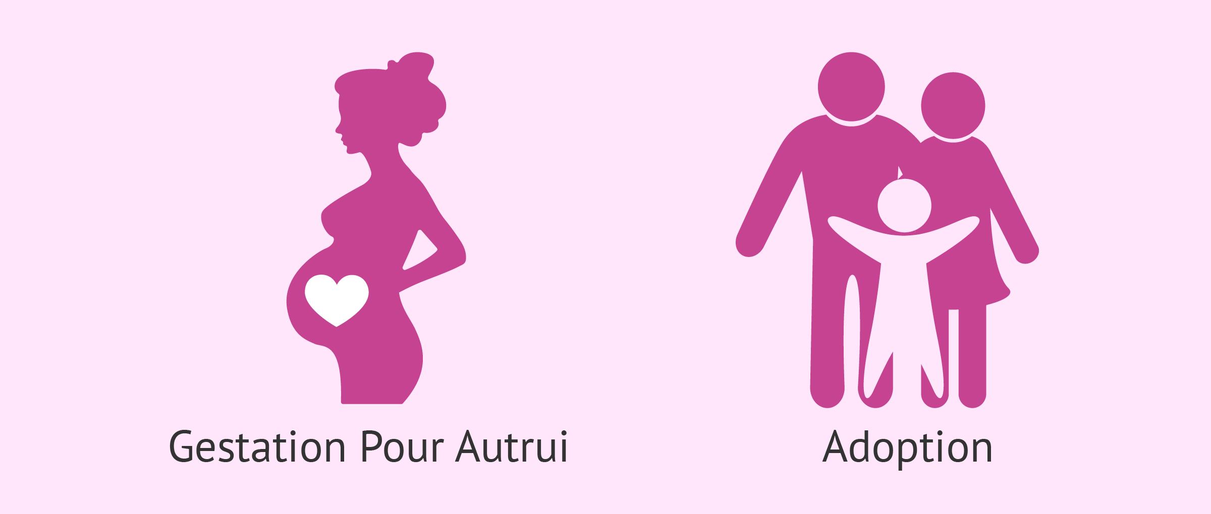 La gestation pour autrui ou l'adoption pour des problèmes de fertilité