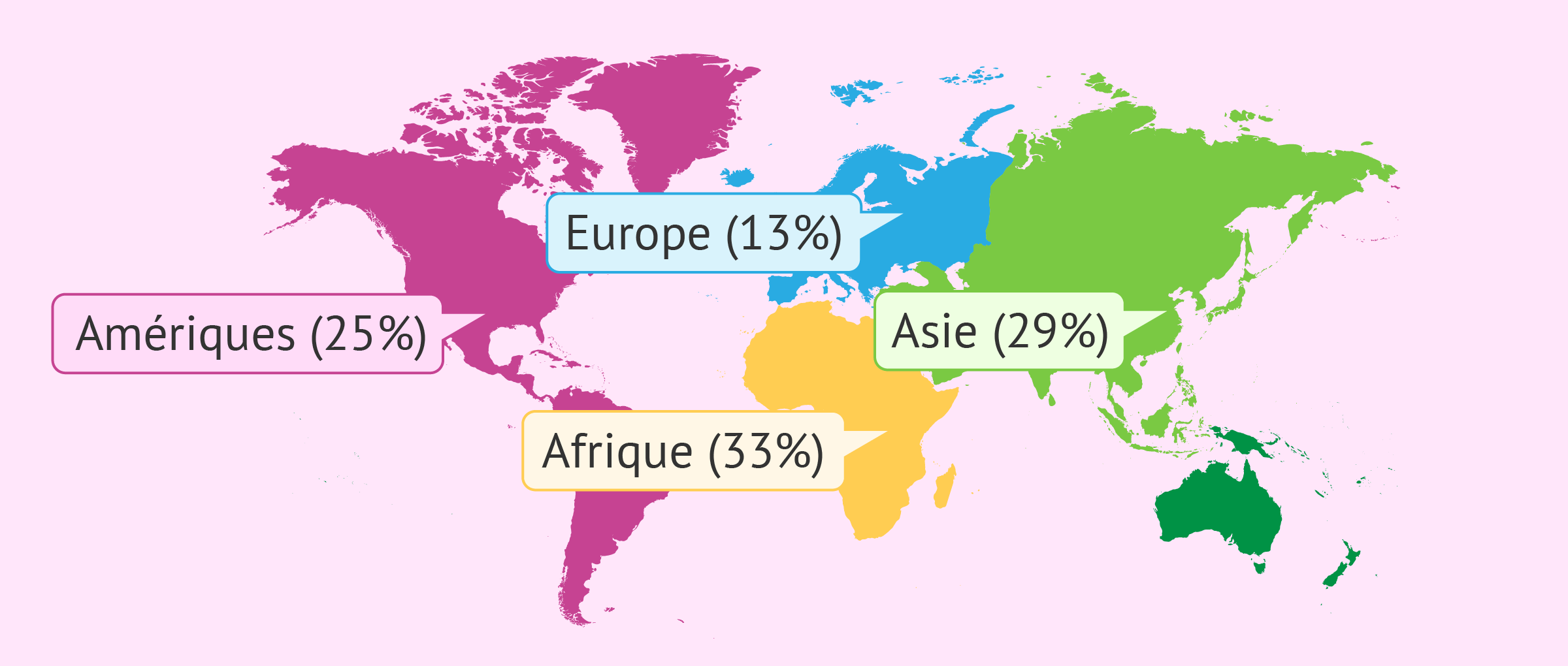 Répartition des adoptions internationales par des Français