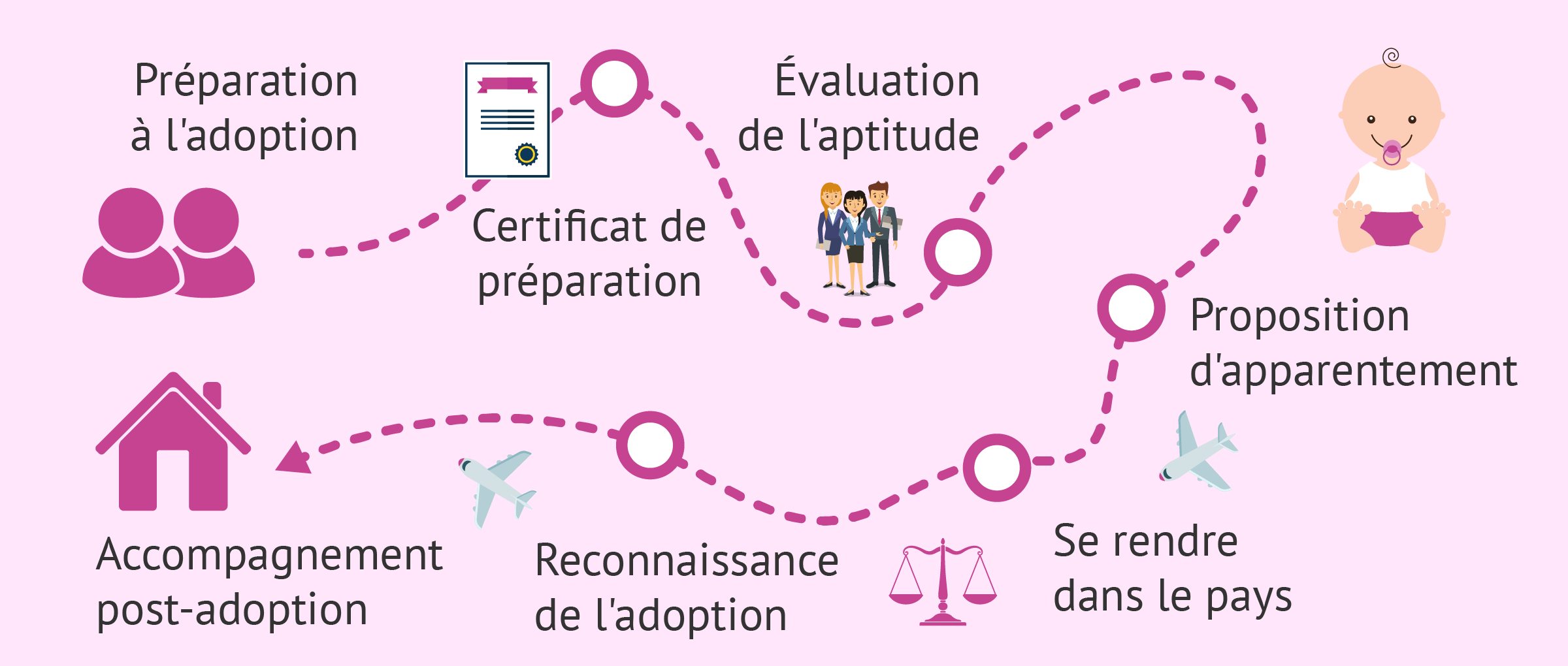 L'adoption internationale en Belgique