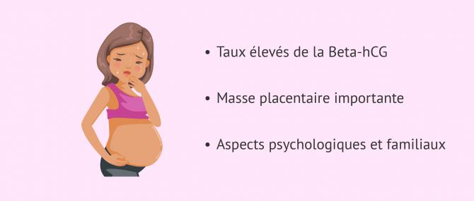 Imagen: Facteurs de risque de l'hyperémèse gravidique
