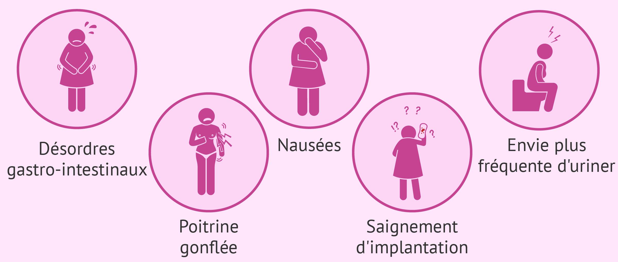 Principaux symptômes de l'implantation