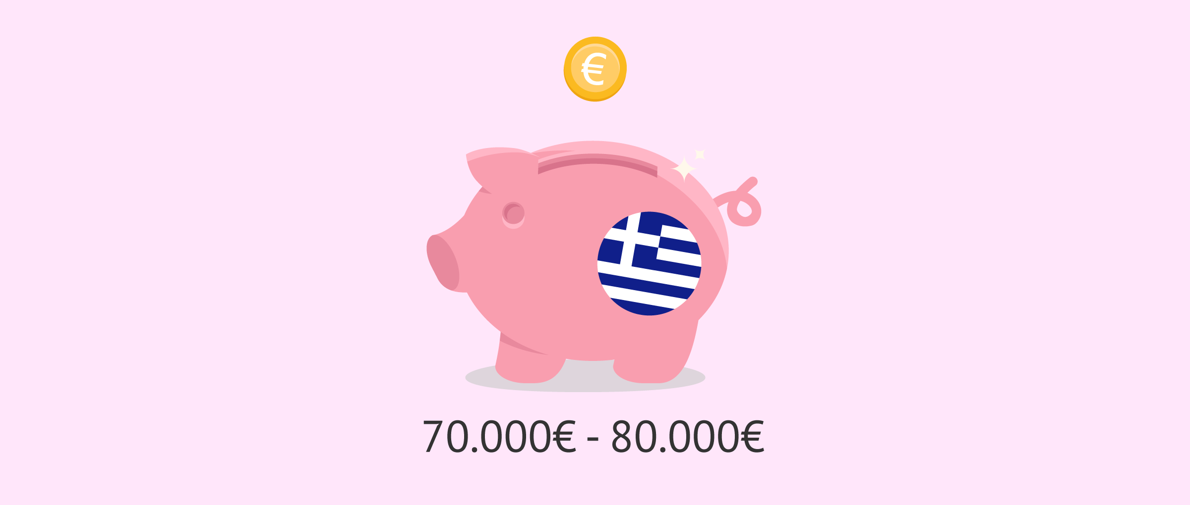 Coût GPA en Grèce
