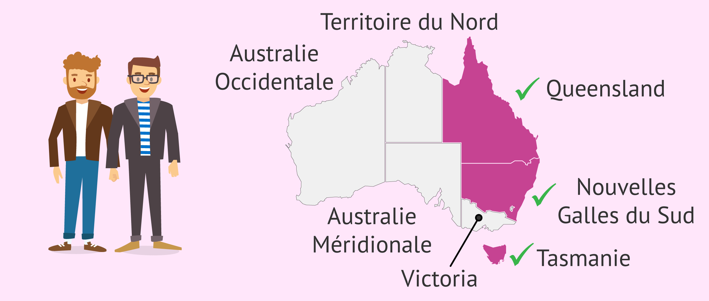 La gestation pour autrui pour les gays en Australie