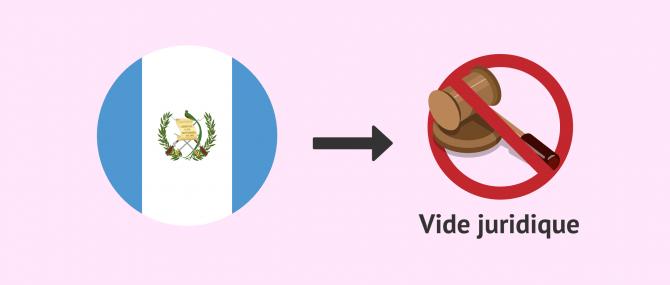 Imagen: guatemala vide juridique