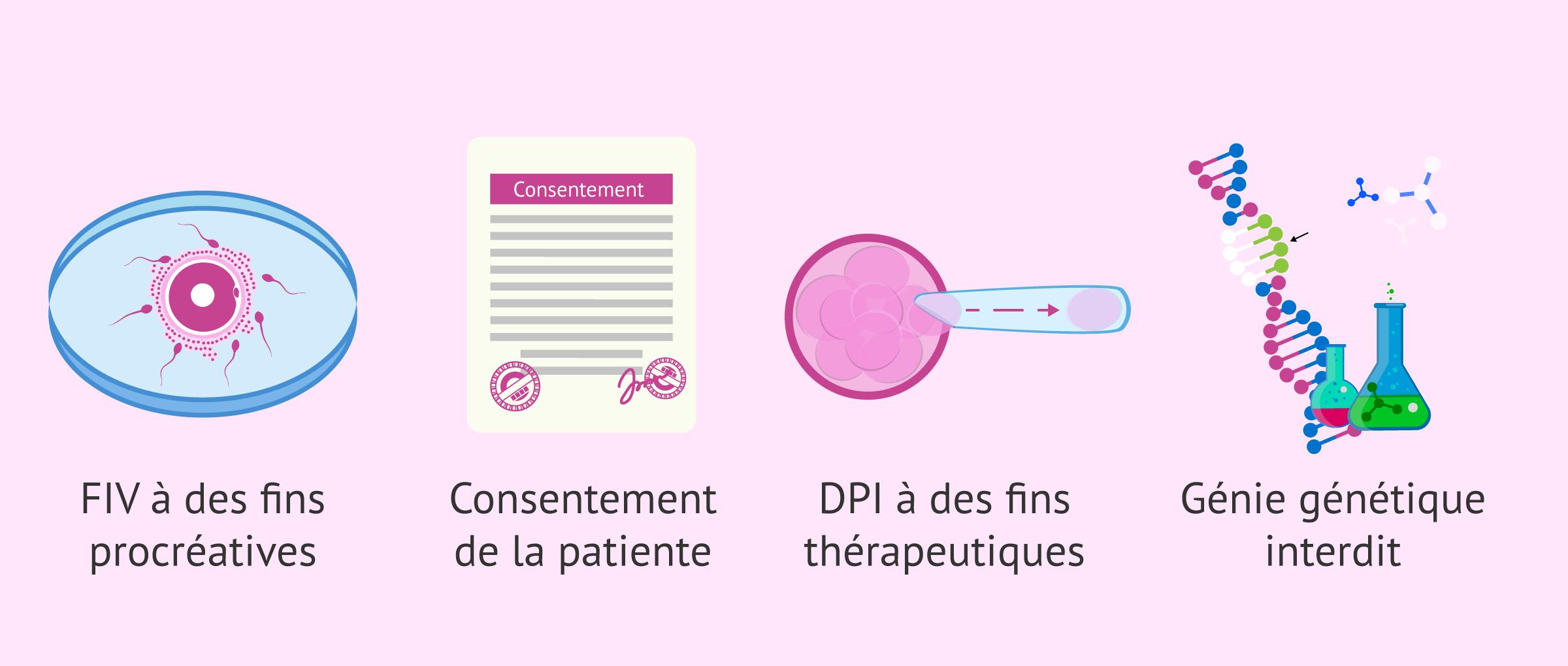 Réglementation de la procréation et de la manipulation génétique au Panama